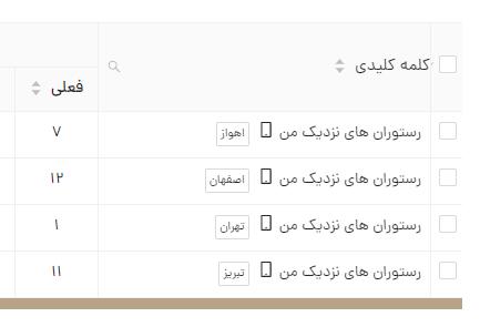 متفاوت بودن نتایج گوگل برای یک سایت براساس شهرهای مختلف